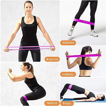 Gewichtsverlust Übungsserie zu Hause