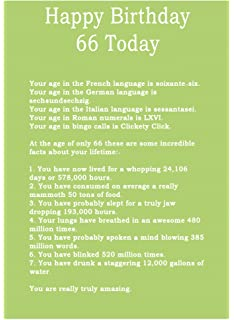 Age 66 Body Facts Birthday Card