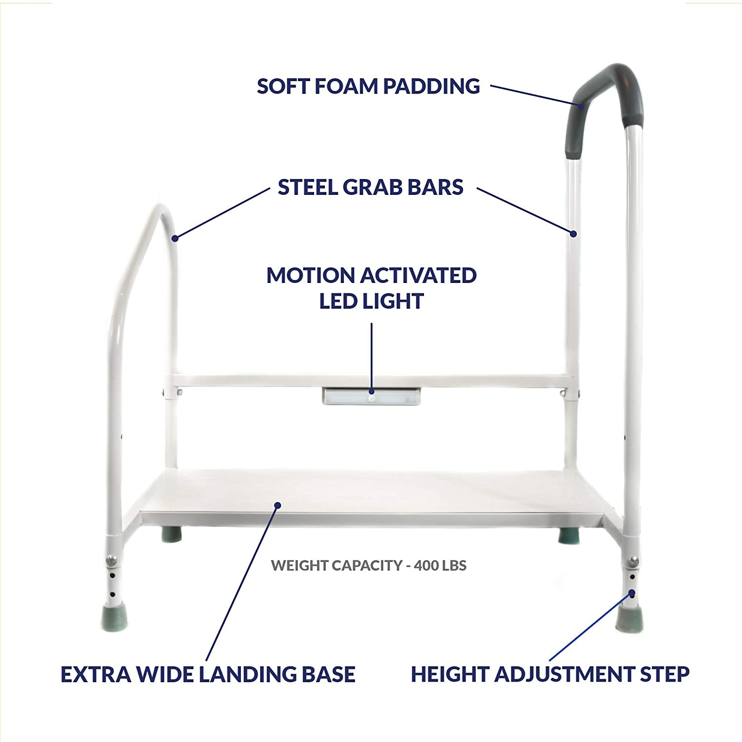 Phenomenal Step2Bed Bed Rails For Elderly With Adjustable Height Bed Step Stool Led Light For Fall Prevention Portable Medical Step Stool Comes With Handicap Ibusinesslaw Wood Chair Design Ideas Ibusinesslaworg