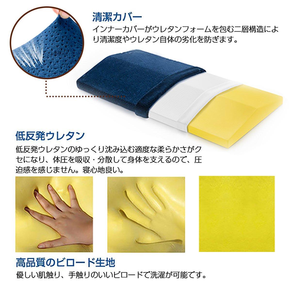 低反発ウレタンの腰枕