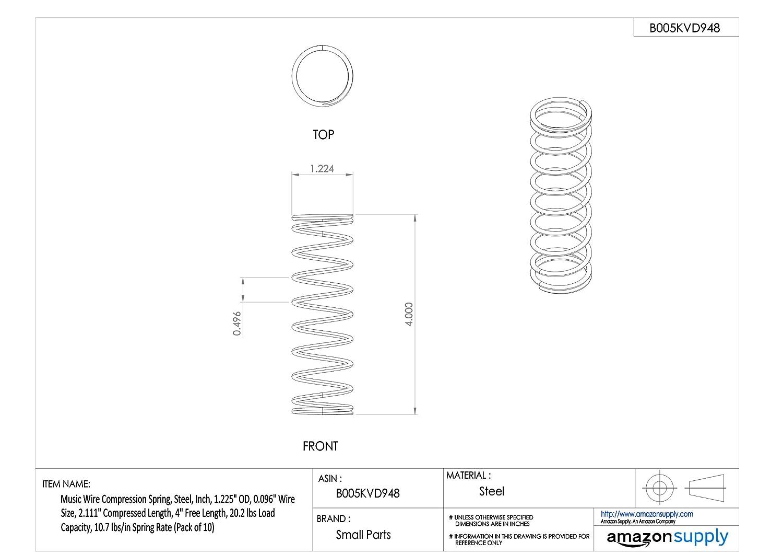 Spring wire sizes dolgular garage door spring wire size chart wageuzi greentooth Choice Image