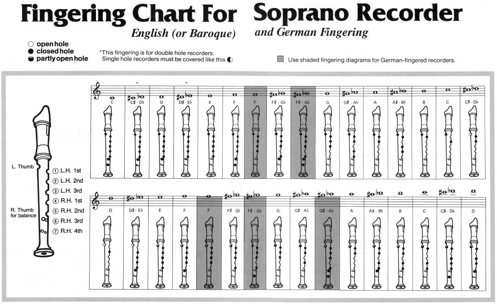 Hands On Recorder: Soprano, Vol. 1: Gerald Burakoff, Sonya