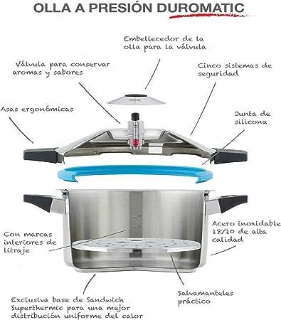 KUHN RIKON, Olla a presión super rápida con asas DUROMATIC Inox, 6 Litros, 24 cm: 169.76: Amazon.es: Hogar