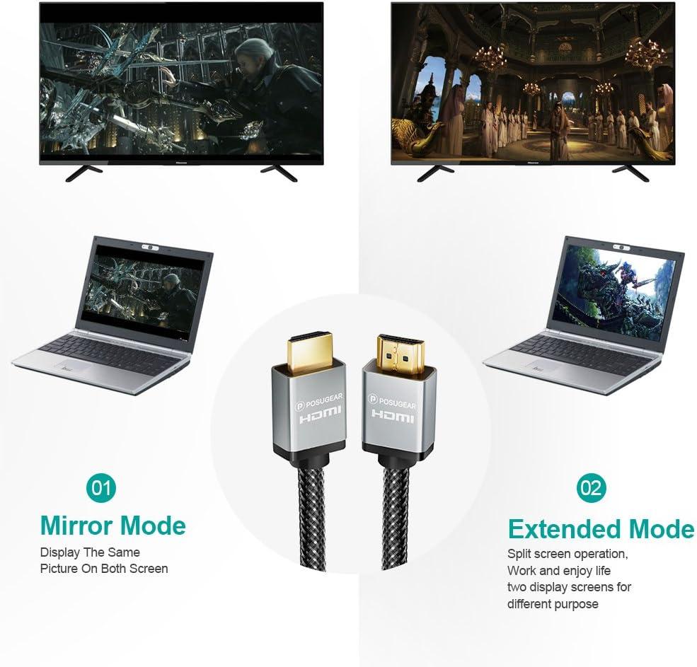 Cavi HDMI per Notebook