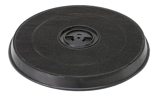 Drehflex kohlefilter aktivkohlefilter filter passend für