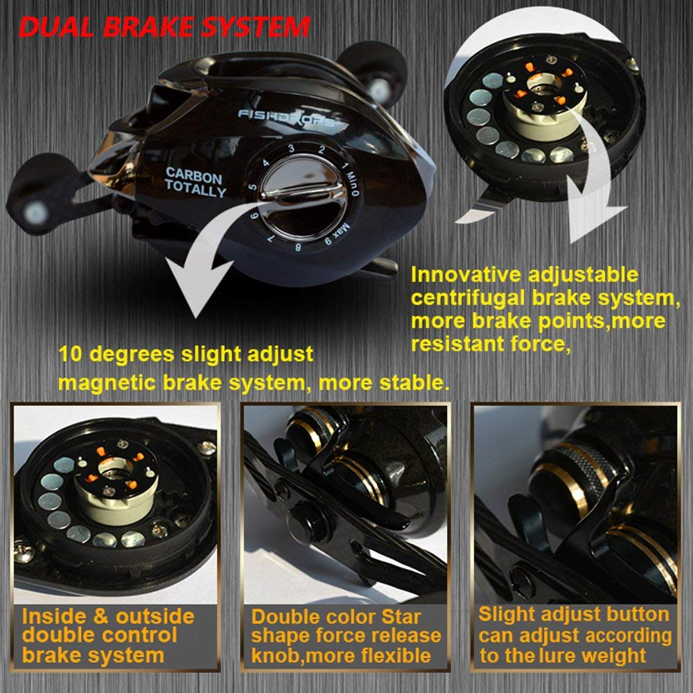 Lixada Baitcasting Reel, Gear Ratios from 6.3 1 to 8.1 1, Fishing Reel with 18 1 High Performance BB, Magnetic Centrifugal Braking System, 17.6 Lb Carbon Fiber Luxury Paint CNC Baitcaster Reels