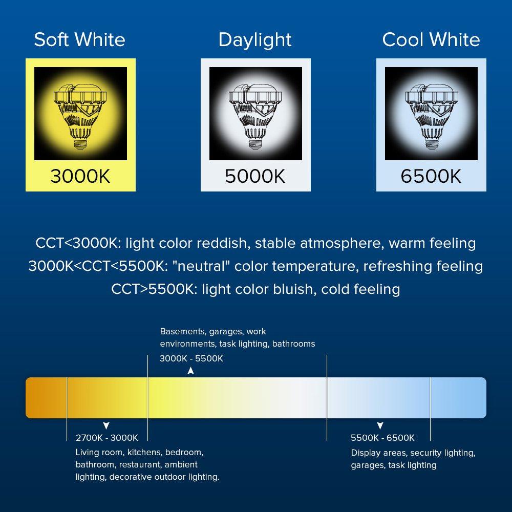 Sansi Br30 30w 250 Watt Equivalent Ceramic Led Light Bulb