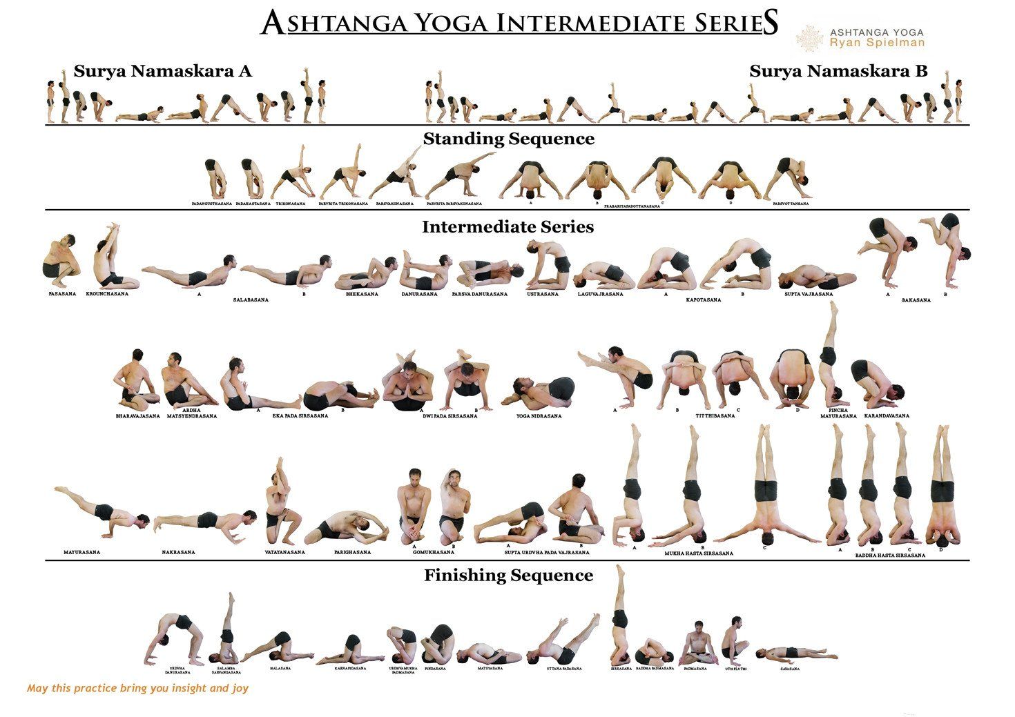 NewBrightBase Yoga Ashtanga Fabric Cloth Rolled Wall Poster Print - Size: (32