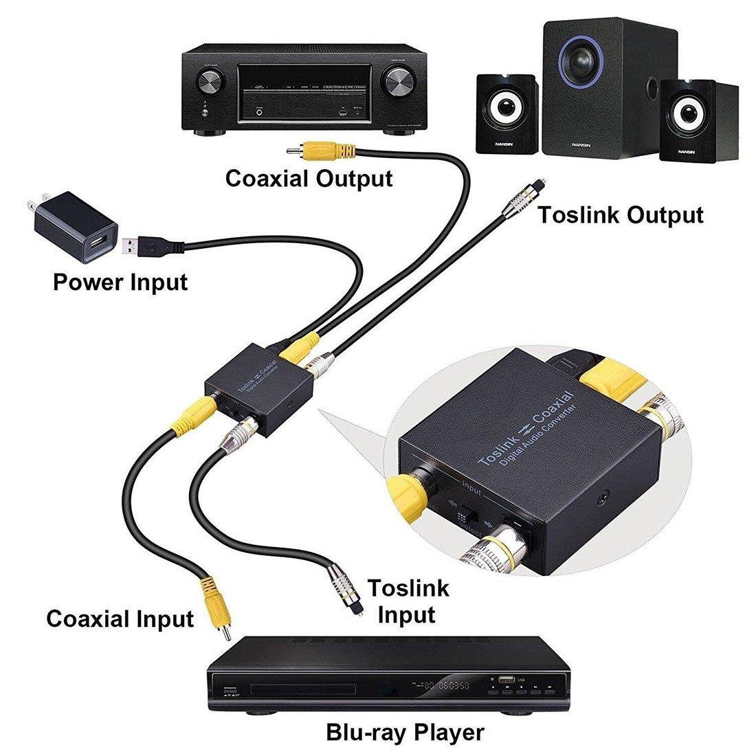 Cables ópticos, NK-Q7 Tendak Optical SPDIF Toslink a Coaxial/Coaxial a óptico SPDIF Toslink bidireccional Swtich Digital de 2 Vías convertidor de Audio: ...