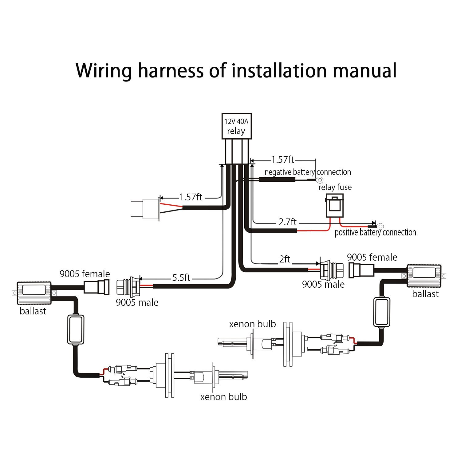 H3 Hid Ballast Wiring Diagram Great Installation Of Conversion Kit Library Rh 21 Mac Happen De H4