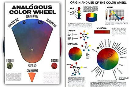 Amazon Com Hal Reed S Analogous Color Wheel Dominant Hue It S