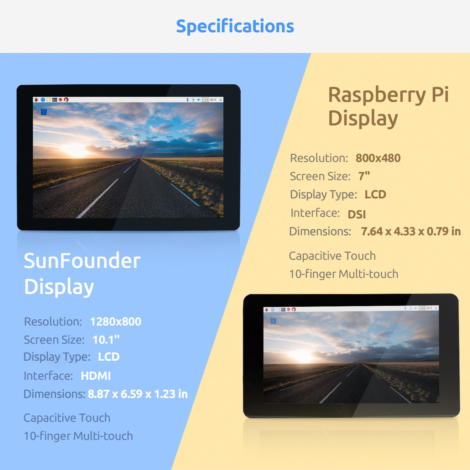 Raspberry Pi 10 Inch Touch Screen Sunfounder 101 Circuit Is Correct Or Not And Thisalso Will Display The Output Like In Hdmi 1280x800 Ips Lcd Touchscreen For Rpi 3 Model B 3b 2b Lattepanda Beagle Bone