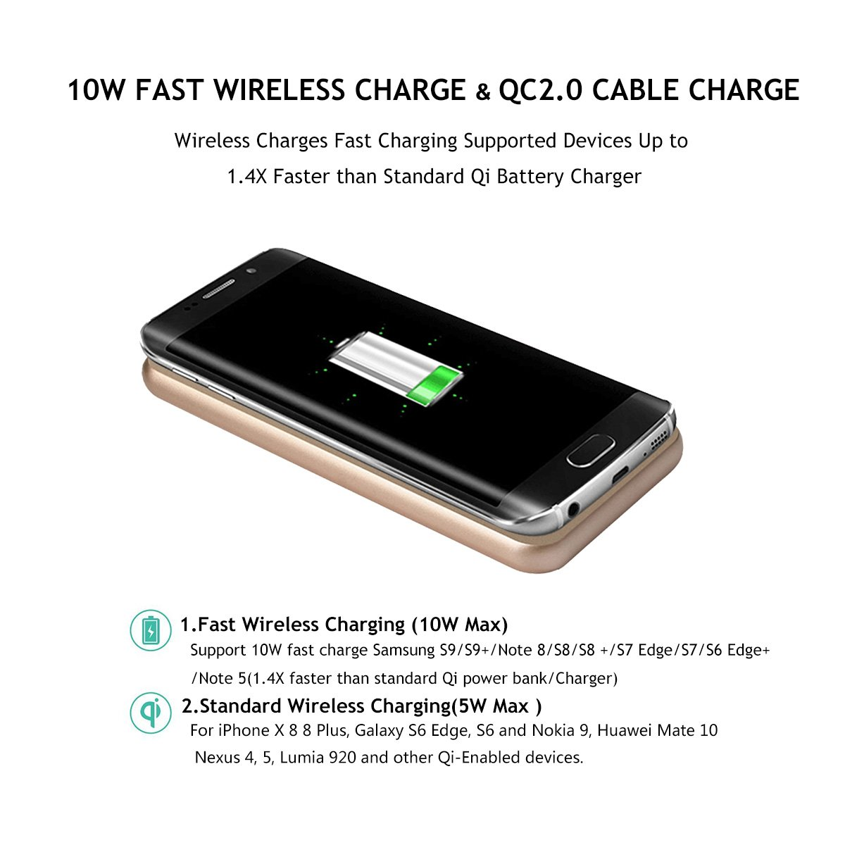 Wireless Portable Charger Qi 10w Fast Charging The Circuit Adapter Charge Mobile Phones Phone Battery Power Bank For Samsung Galaxy Note 9 8s9 Pluss8 S8s7 Edge 8000mah External