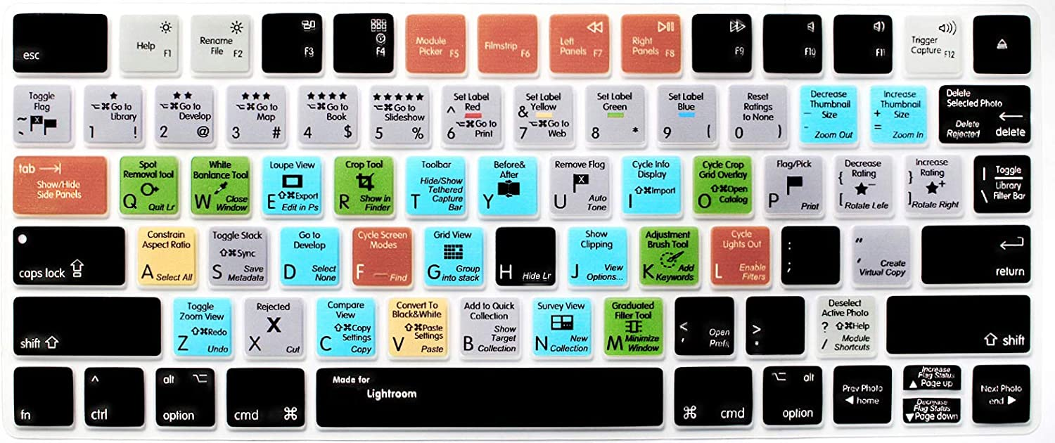HRH Lightroom Functional Shortcut Hotkey Keyboard Cover Silicone Skin for Apple Magic Wireless Bluetooth Keyboard MLA22LL/A (A1644,2015 Released) with US Layout