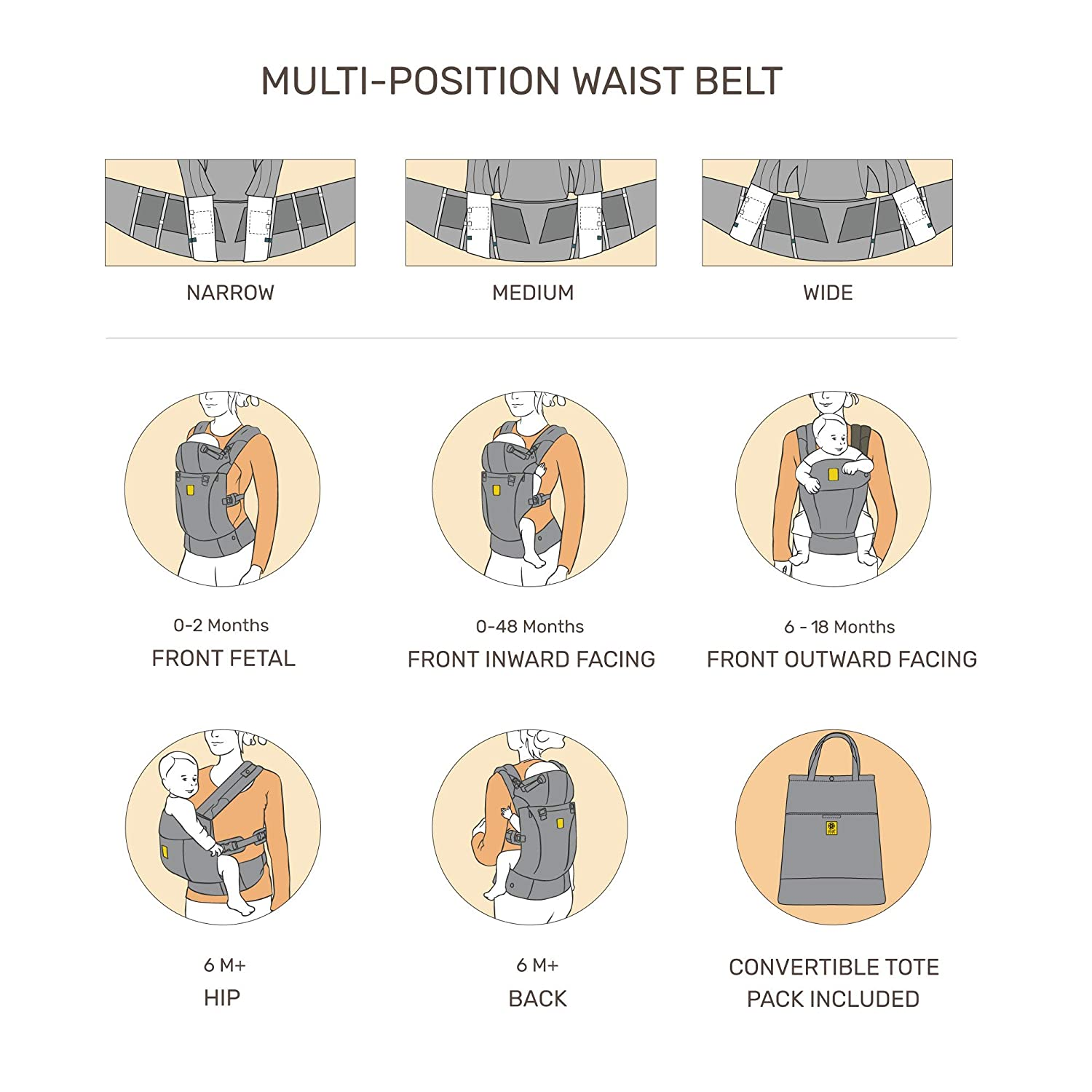 Breathable Mesh L/ÍLL/Ébaby Serenity Airflow SIX-Position Ergonomic Baby /& Child Carrier with Convertible Tote Black