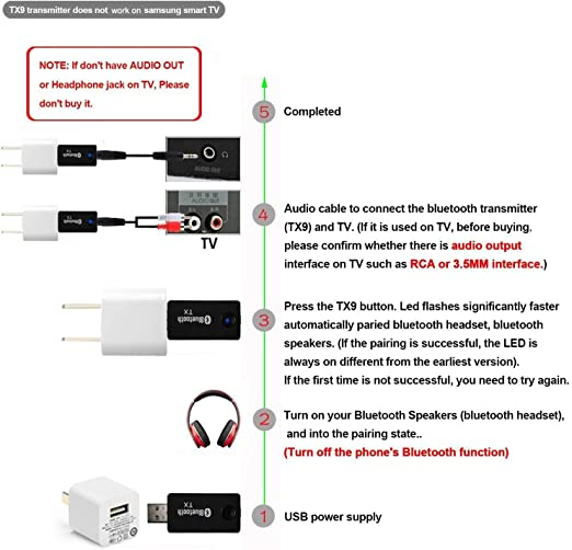 Bluetooth transmisor, qofowin 3,5 mm estéreo portátil inalámbrico de Audio Bluetooth Transmisor de Audio para TV, iPod, MP3/MP4, USB Fuente de alimentación: Amazon.es: Electrónica