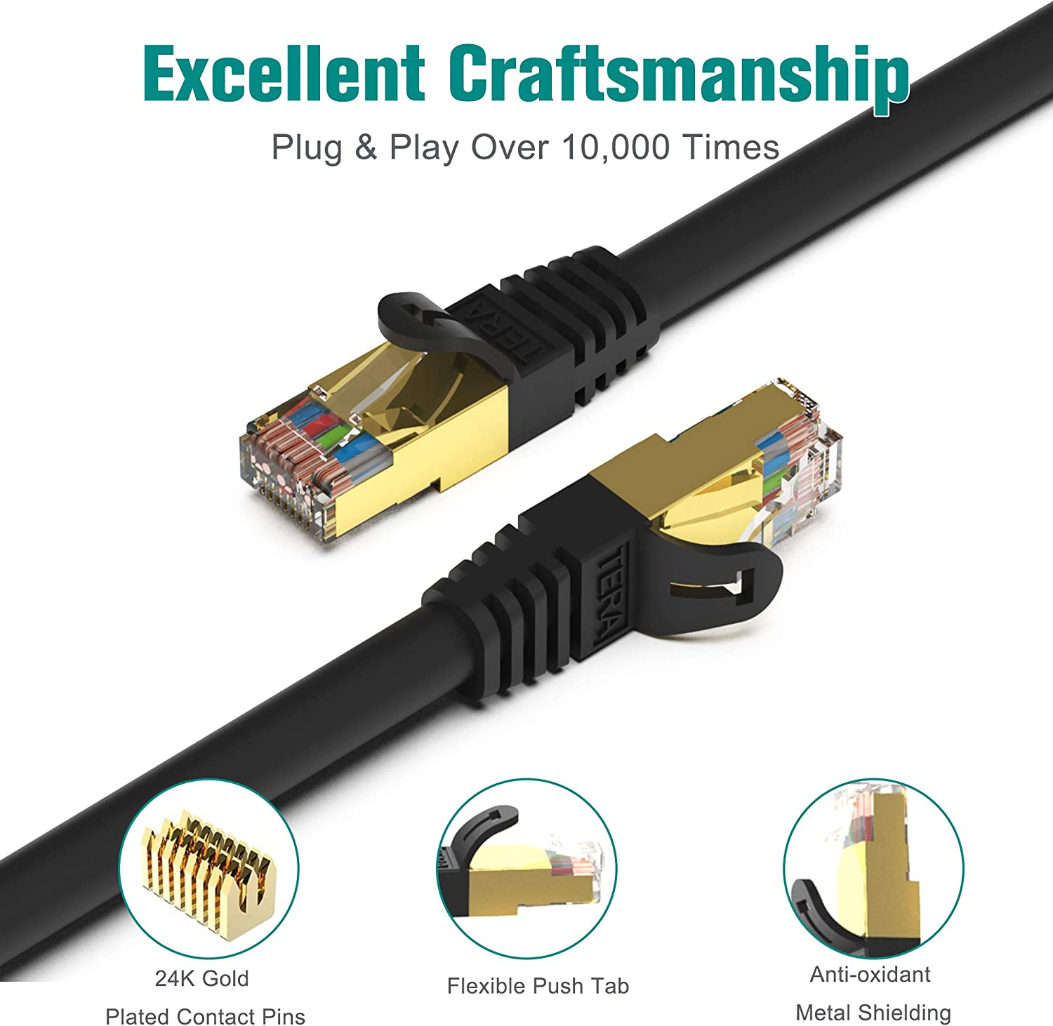 LIAOTIAN Length CAT7 Gold Plated Dual Shielded Full Copper LAN Network Cable 1.5m