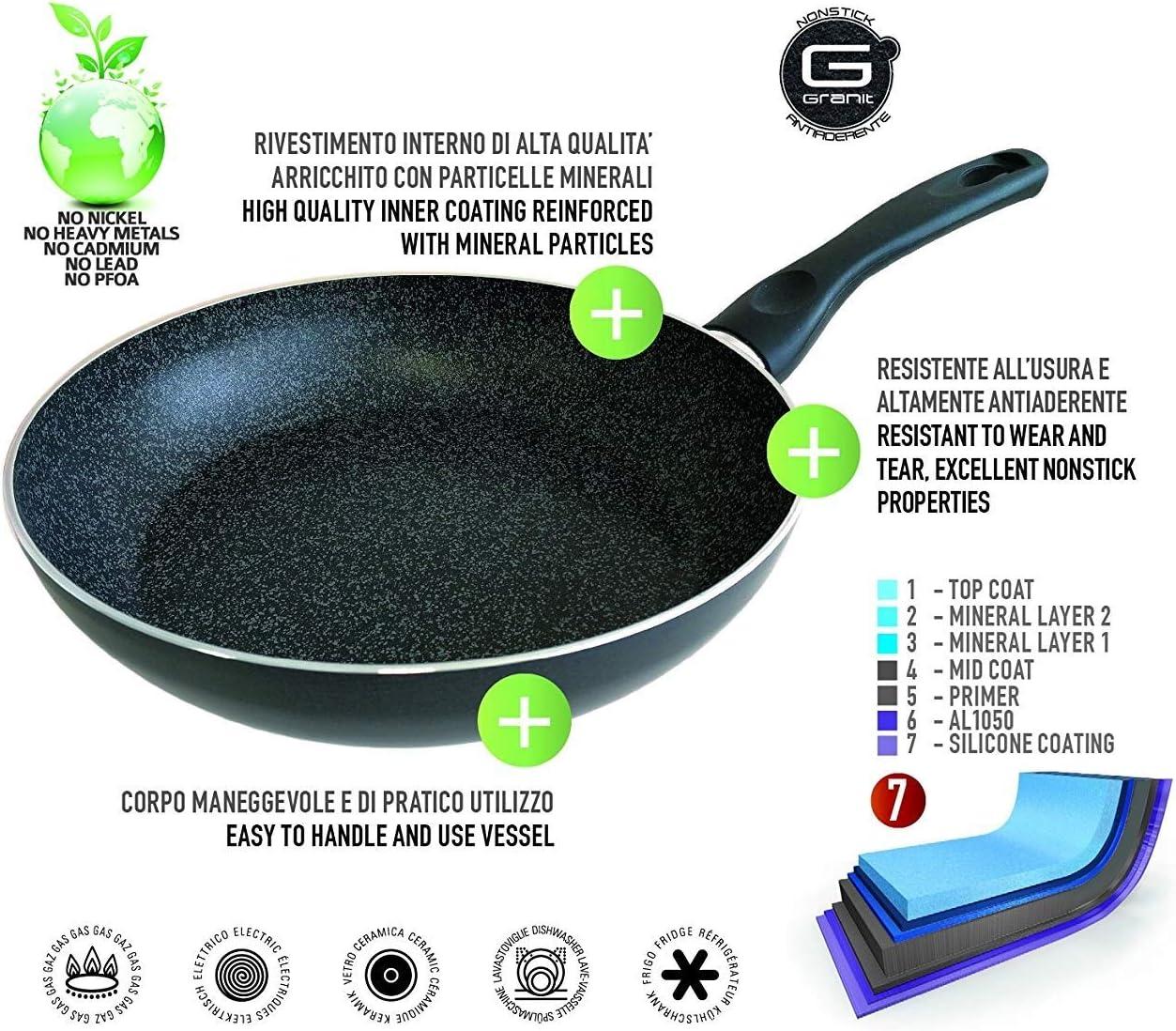 Amazon.com: Domo D99ST0201 Enjoy Cooking - Juego de sartenes ...