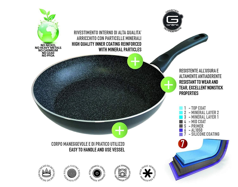 domo enjoy cooking Set Sartenes antiadherentes, Efecto Piedra, Revestimiento con minerales, Linea Grafito: Amazon.es: Hogar