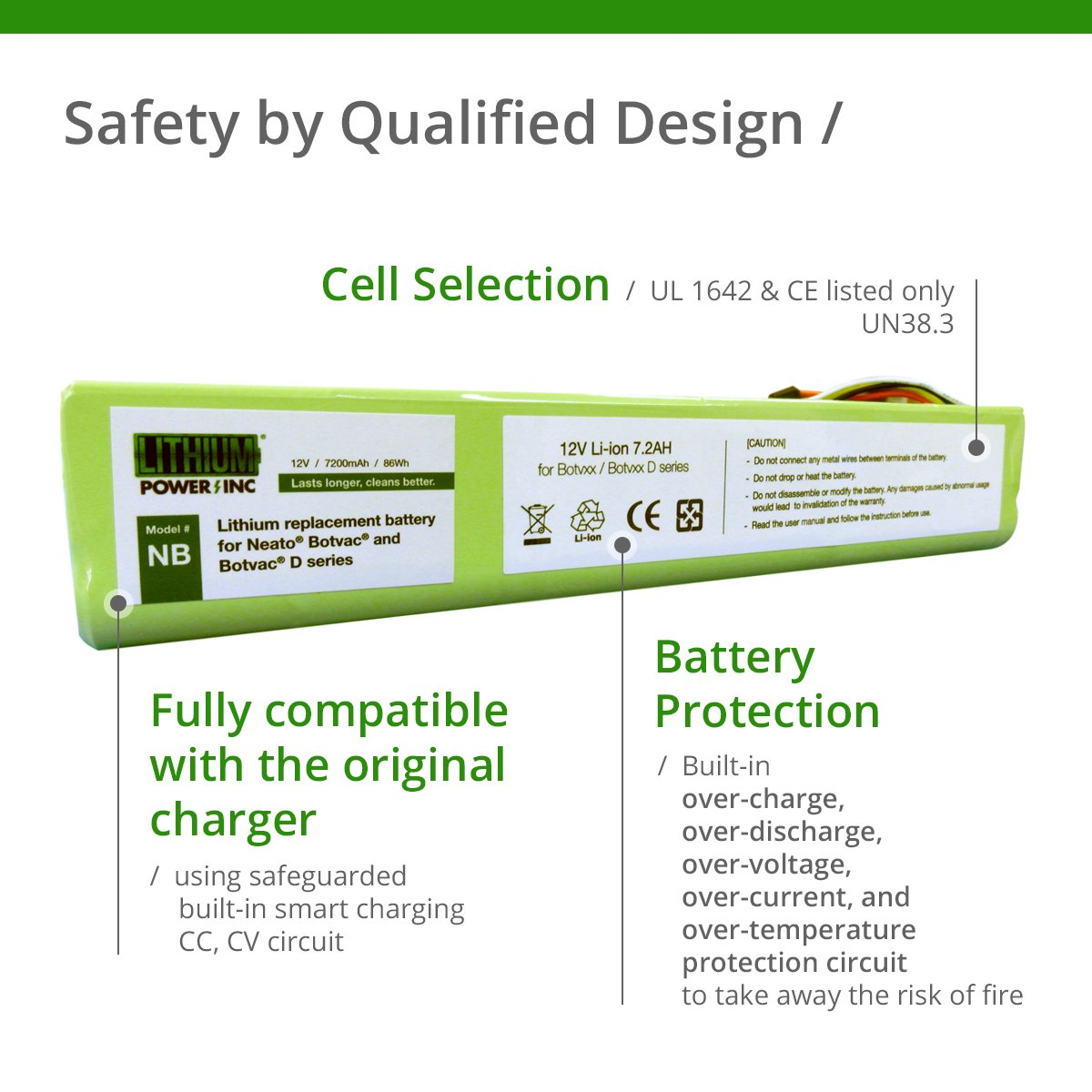 Lithium Neato Replacement Battery For Botvac 70e Wiring Batteries Series Parallel 75 80 85 And D75 D80 D85 7200mah Side Brush Hepa Filter