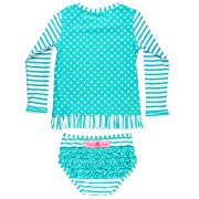 RuffleButts Baby/Toddler Girls Rash Guard 2-Piece Long Sleeve Swimsuit Set - Aqua Stripe Polka Dot UPF 50+ Sun Protection - 6-12m