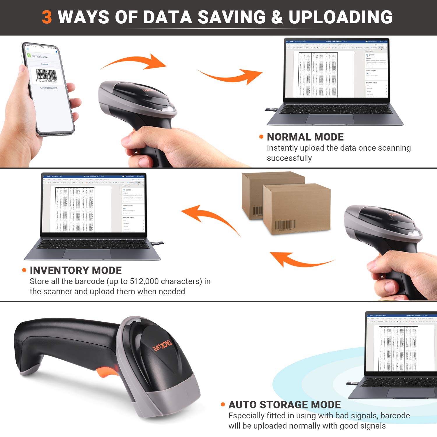 Point-of-Sale (POS) Equipment Bar Code Scanners 2.4G USB and Data ...