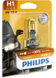 Bombillas Phillips Vision