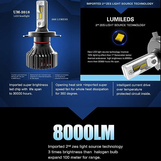 Interior Light LED replacement kit for MINI R56 2006-13 11 pcs COOL WHITE 6000K