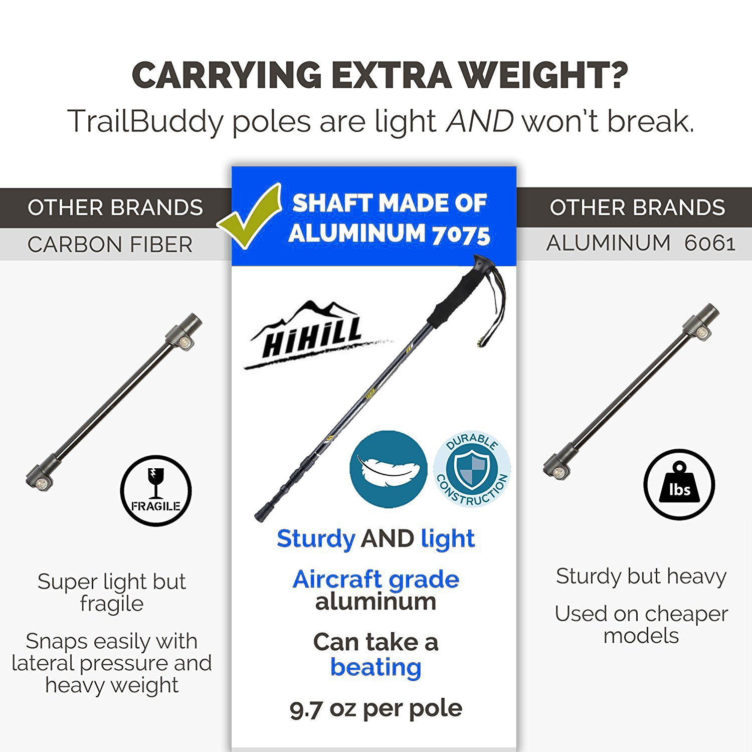 Trekking Poles - Walking Sticks with Foam Grip, Strong 7075 Aluminum Alloy, Adjustable Antishock for Hiking, Walking, Traveling, Backpacking, etc (TP-D1)