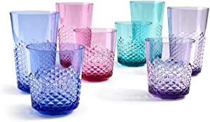 Cupture scd-2414 plastic glasses, 24 oz / 14 oz