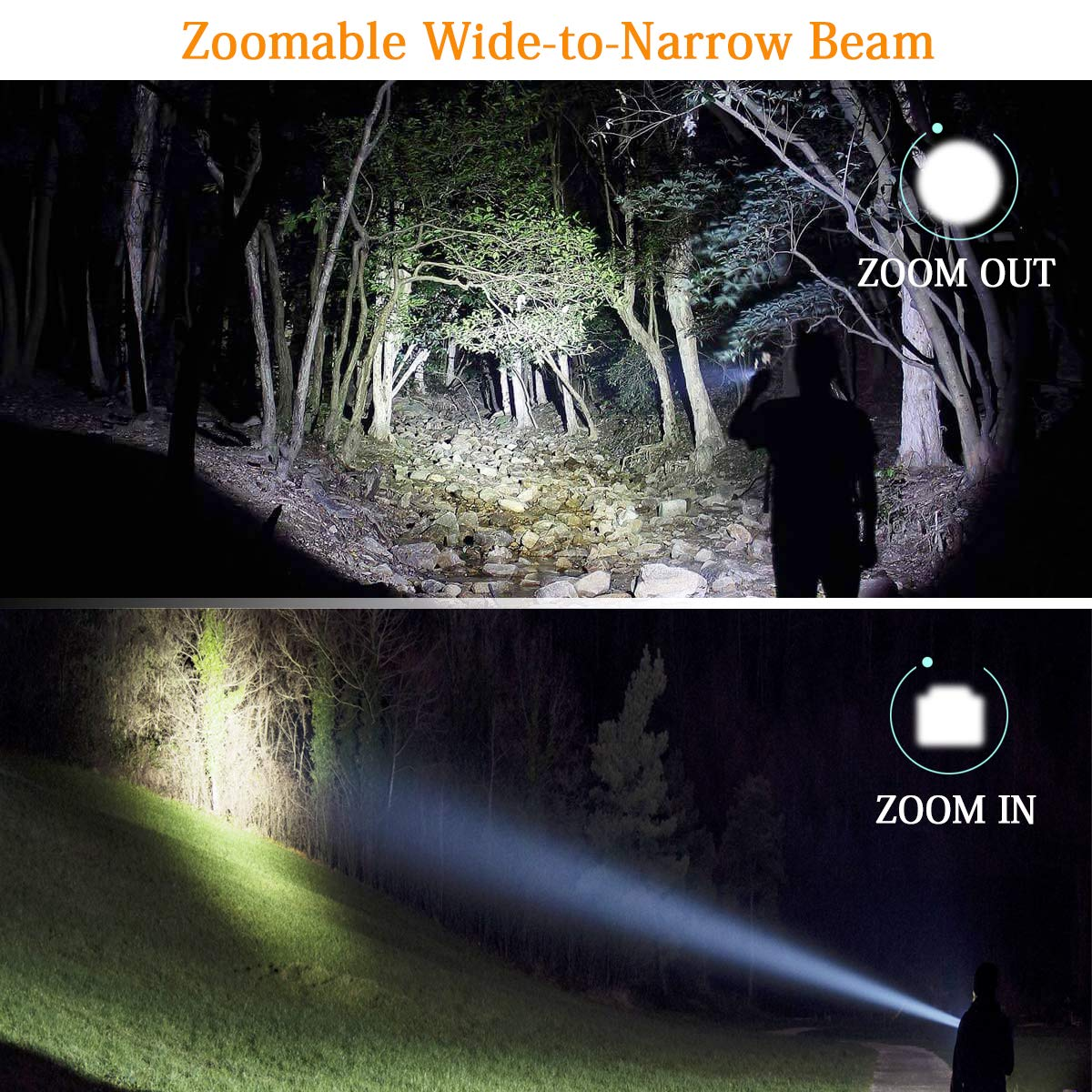 1500LM LED Flashlight, Mid Size Ultra Bright LED Flashlight, 5 Light Modes, Zoomable, Water Resistant, High Lumen Light Portable Handheld Flashlight for Home, Camping, Outdoor, Emergency