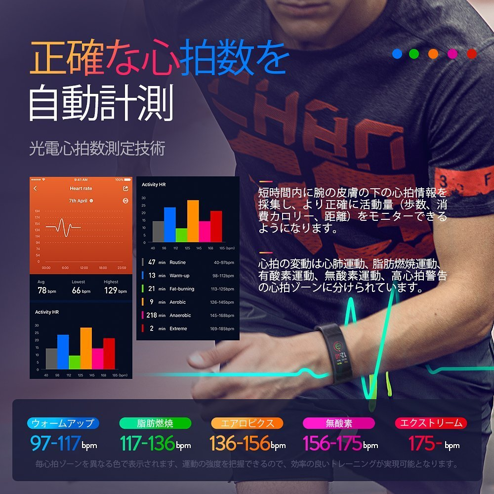 心拍数を正確に計測できるスマートブレスレット