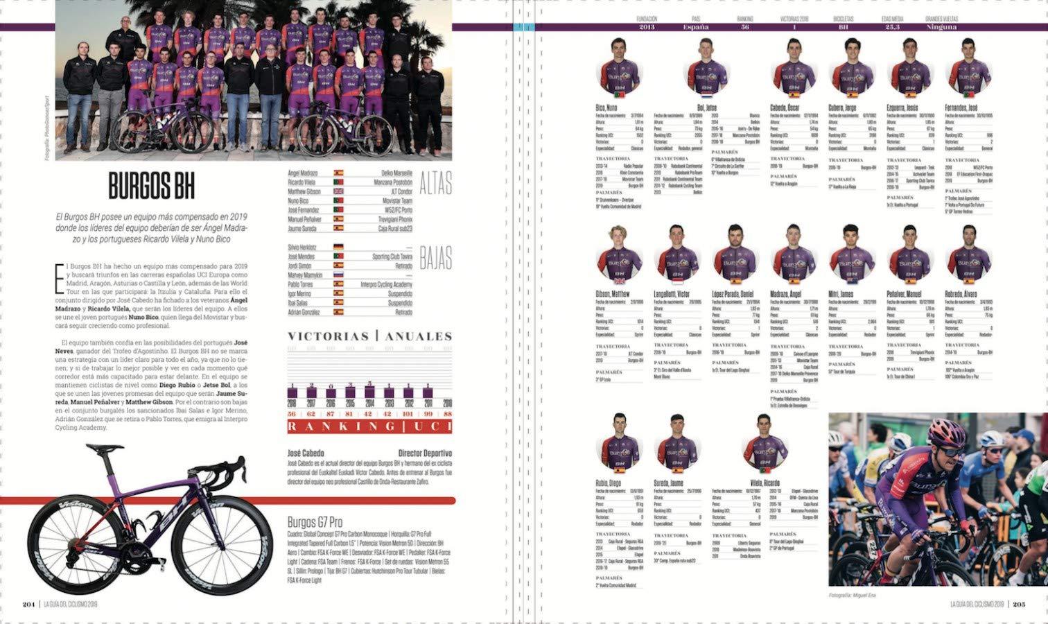 La Guia del Ciclismo - 2019. Otra Visión del Ciclismo Profesional ...