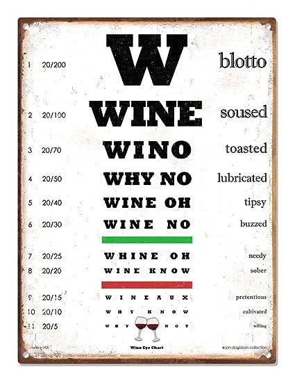 Amazon Wine Eye Chart Heavy Duty Metal Sign Home Decor Bar