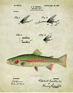 Antique Fly Fishing Lure US Patent Poster Art Print Trout Largemouth Bass Walleye Muskie Lures Poles