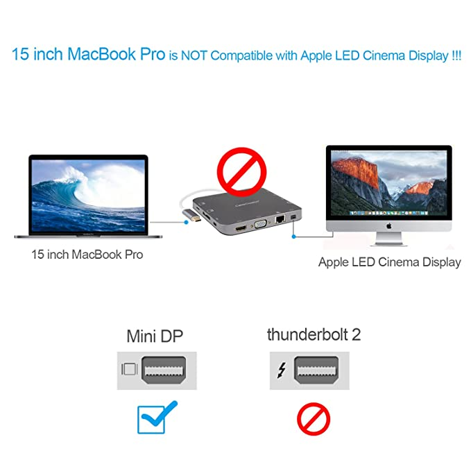 CableCreation USB C to USB 3.0/HDMI 4K/VGA/Mini Display/Ethernet/Stereo/SD Card/Micro SD Card and USB-C Hub, [Thunderbolt 3 Compatible] Space Gray