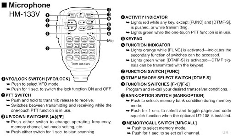 EmBest 8-Pin Dtmf Modular Plug Remote Lapel Speaker Mic Compatible For Id-880H Ic-2200H Ic-2300H Ic-2820H Ic-V8000 Ic-7000 Ic-2725 Ic-706Mkiig Ic-E208 Ic-E2820 Ic-E880 Ic-703 FANVERIM DZMIHM133
