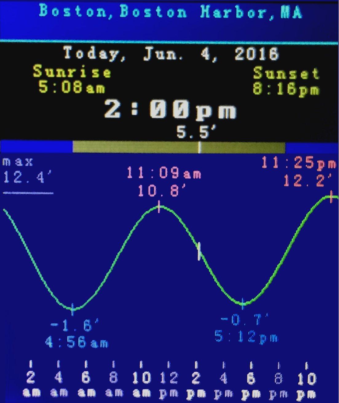 Amazon digital tide clock north america pacific atlantic amazon digital tide clock north america pacific atlantic gulf of mexico usa canada 5500 sites across the continent plus digital aquarium nvjuhfo Choice Image