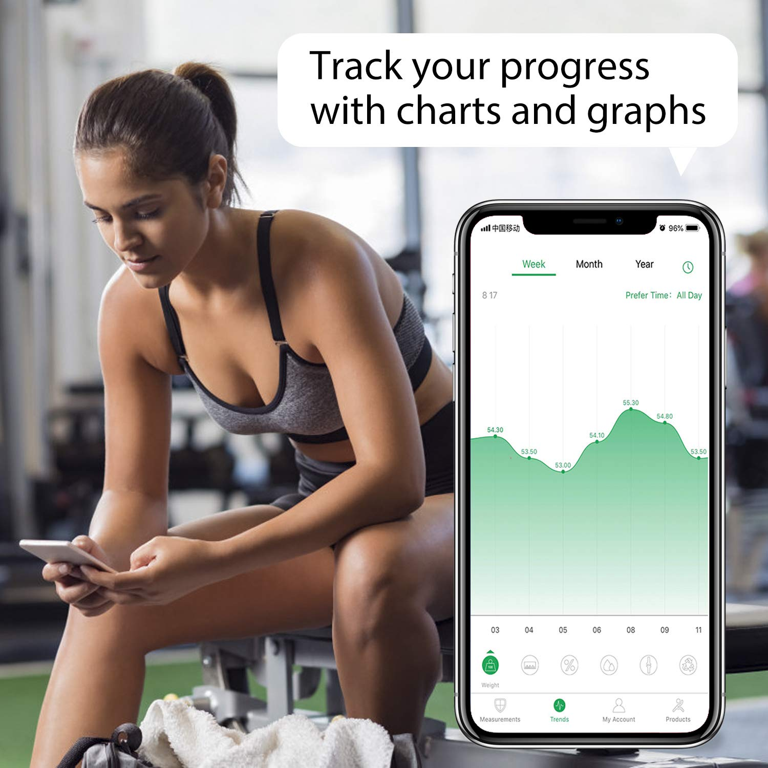 RENPHO Bluetooth Body Fat Smart Scale USB Rechargeable Digital Bathroom Weight Scale Body Fat Monitor with Smartphone App, 396 lbs by RENPHO (Image #4)