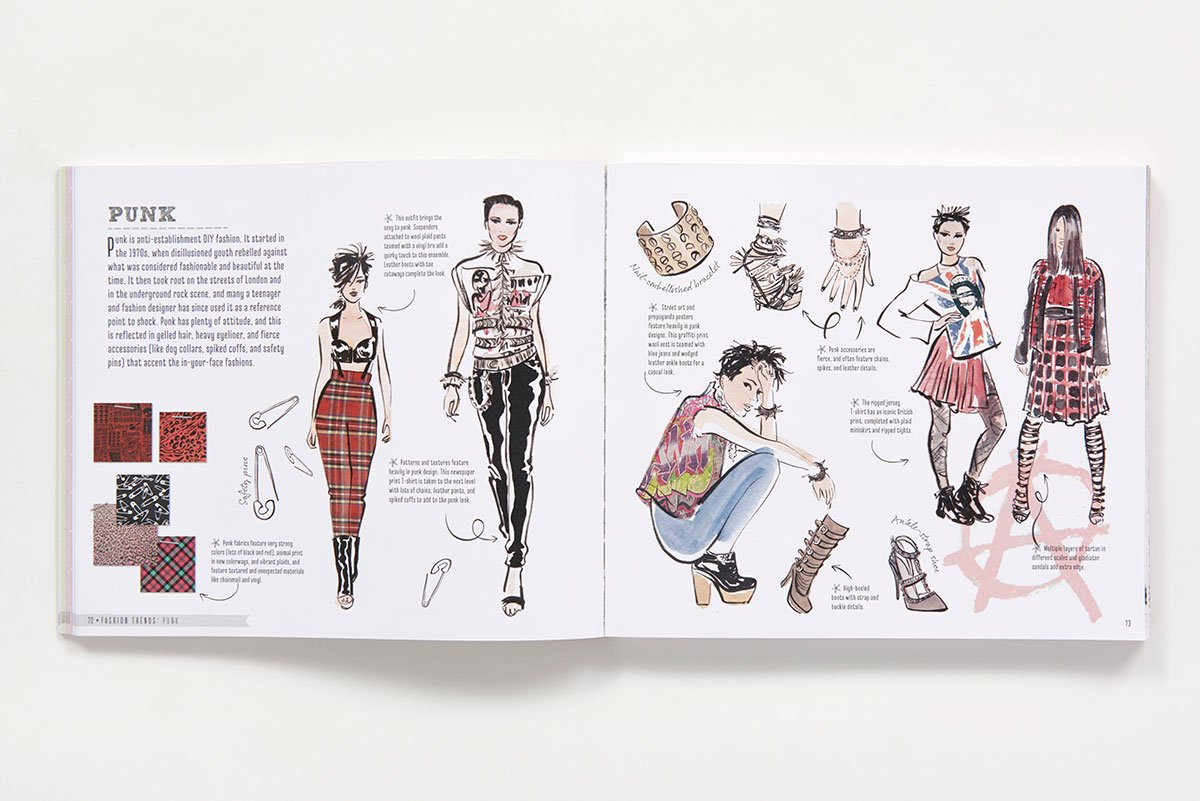 Sketch your style a guided sketchbook for drawing your dream wardrobe robyn neild 9781419722110 amazon com books