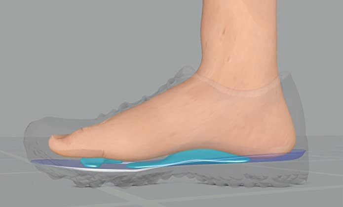 f235b2136f8 EDENSOLES Insoles - The only Inserts That Shape to Your feet Step After Step