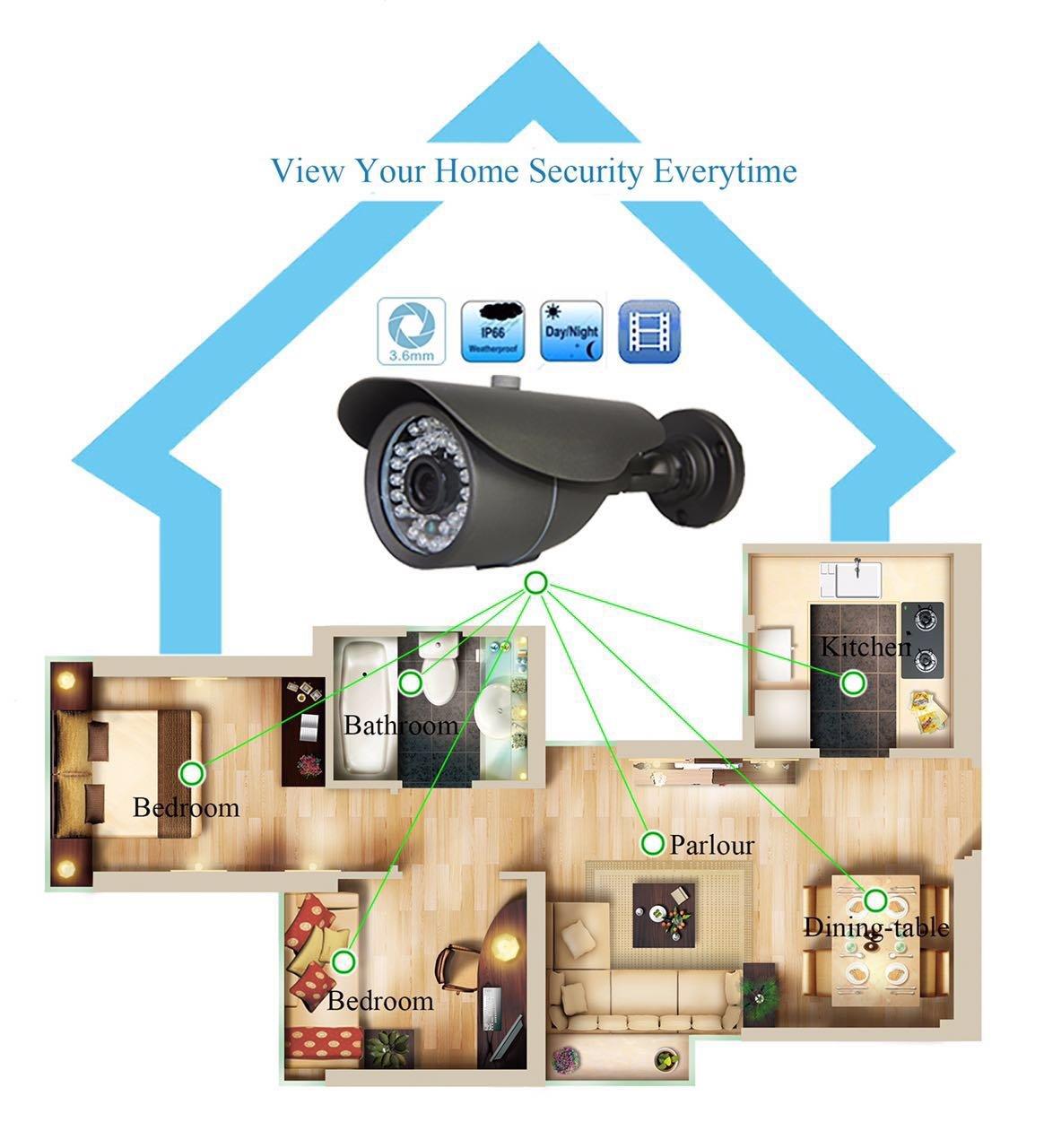 HEROUS Ahd 1.3 Megapixel 960P Home Security Bullet Camera IR Cut Day//Night Vision 36 PCS IR Led Waterproof Camera System Metal Black HEF960PB-P1
