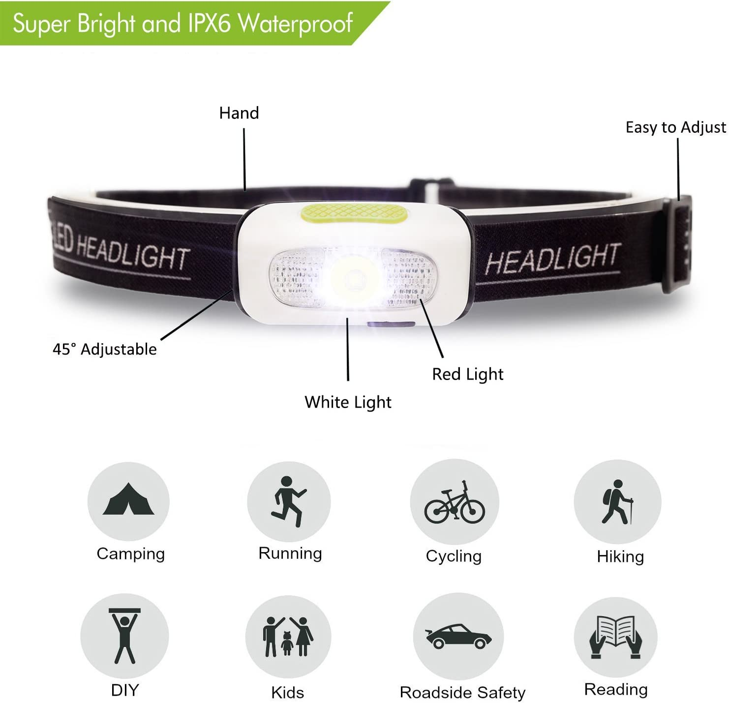 USB Rechargeable LED Headlamp Head Torch HFAN Headlight 1X White 2X Red...