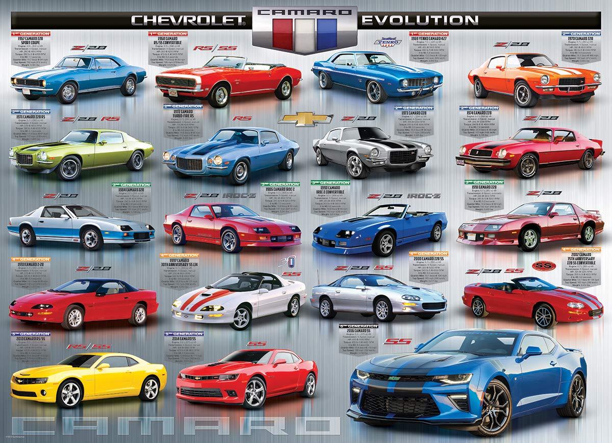 Amazon.com: Eurographics Chevrolet Camaro la evolución ...