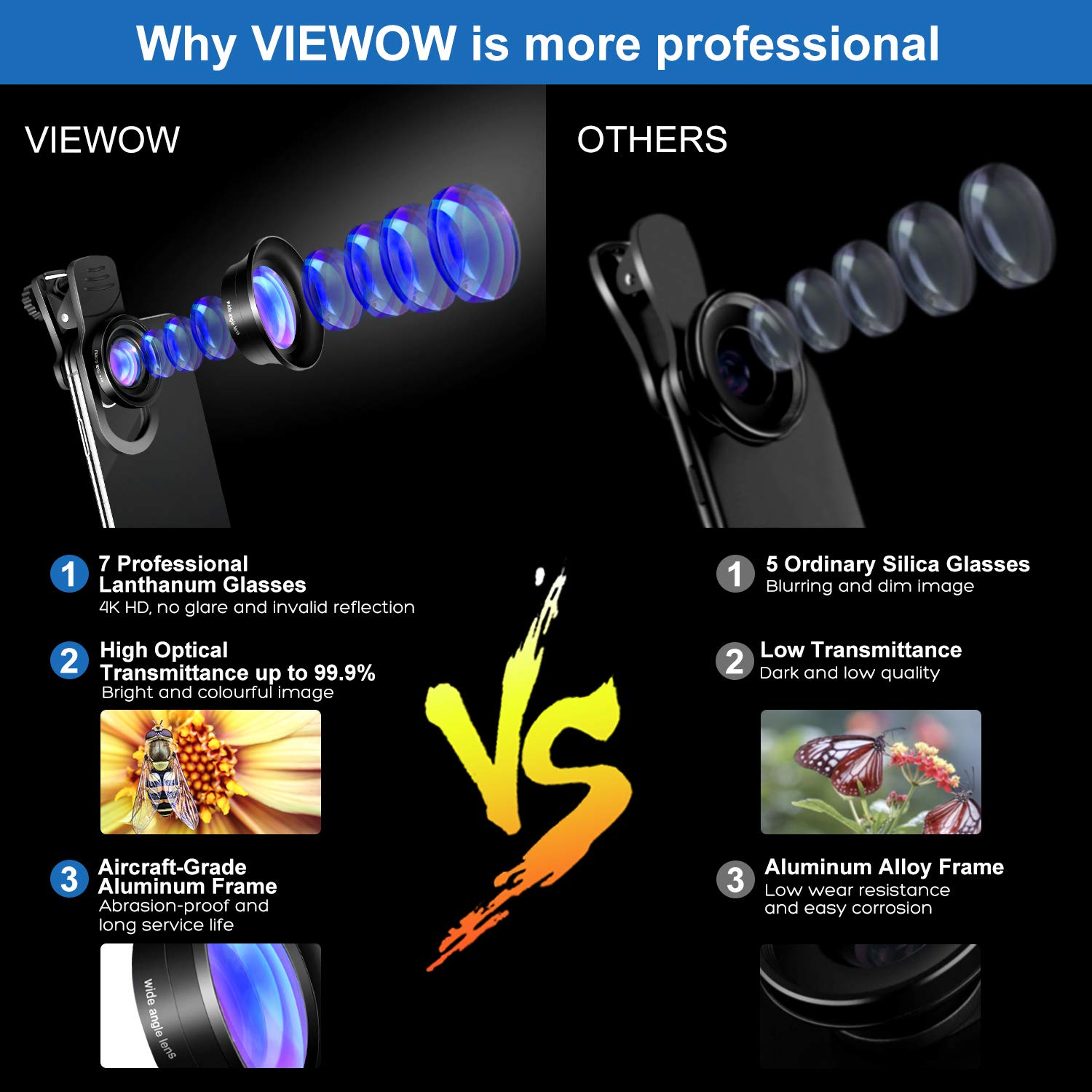 Cell Phone Camera Lens Kit – VIEWOW 4K HD 7 Optical Glasses 15X Macro 0.45X Wide Angle Phone Lens Kit with LED Light and Travel Case, Compatible with iPhone X/XS/8/7 Plus Samsung Pixel by VIEWOW (Image #4)