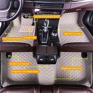 SureKit Custom Car Floor Mats for Alfa Romeo Giulietta 2014-2016 Waterproof Anti-Skid Luxury Leather Full Coverage Liner Front & Rear Mat/Set (Gray)