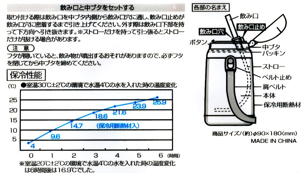 SSH4C Canteen silicon straw hopper Shimajiro 400ml