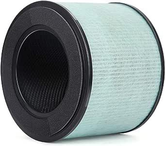 PARTU - Filtro purificador de Aire: Amazon.es: Hogar