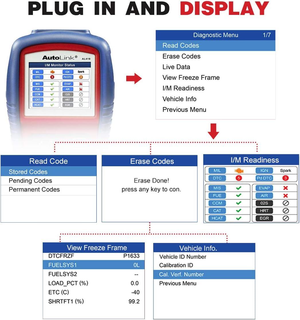OBD-II Diagnosewerkzeuge Auto Diagnoseger/ät AL419 OBD2 Diagnoseger/ät F/ür Autos Car Diagnostic Tool
