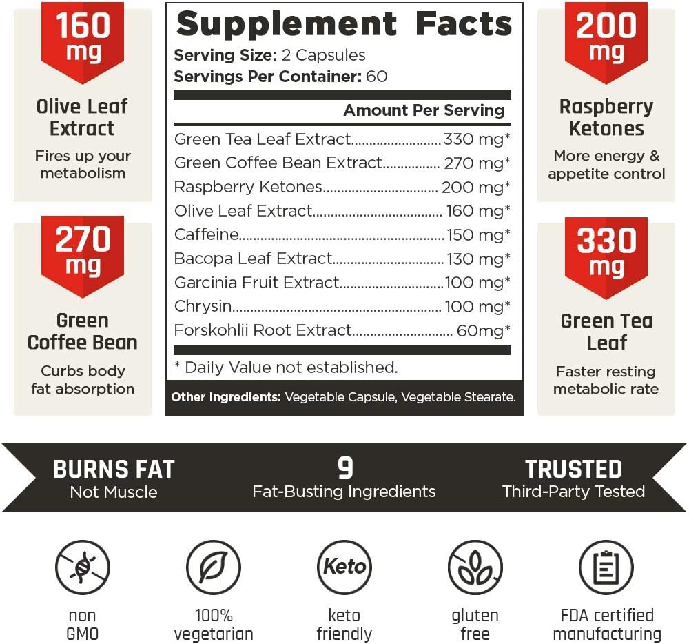 VINTAGE BURN Fat Burner - The First Muscle-Preserving Fat Burner Thermogenic Weight Loss Supplement – With Olive Leaf Extract - Appetite Suppressant - For Men and Women - 120 Natural Veggie Diet Pills: Health & Personal Care